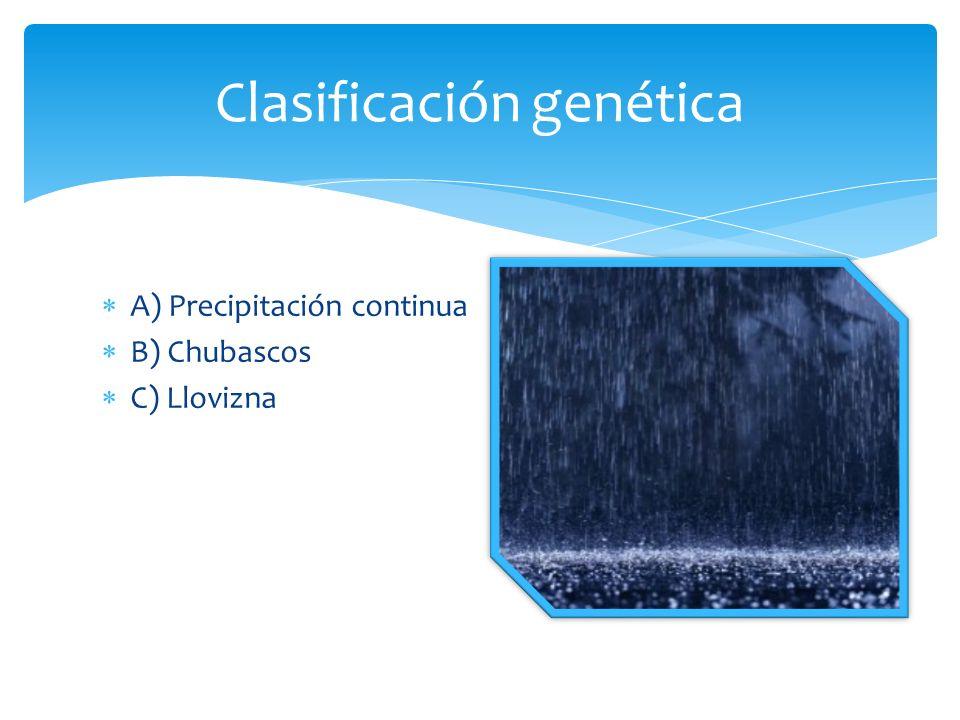 A) Precipitación continua B) Chubascos C) Llovizna Clasificación genética