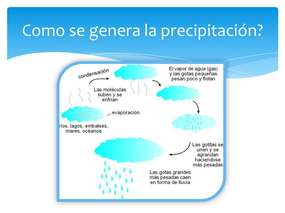 Como se genera la precipitación?