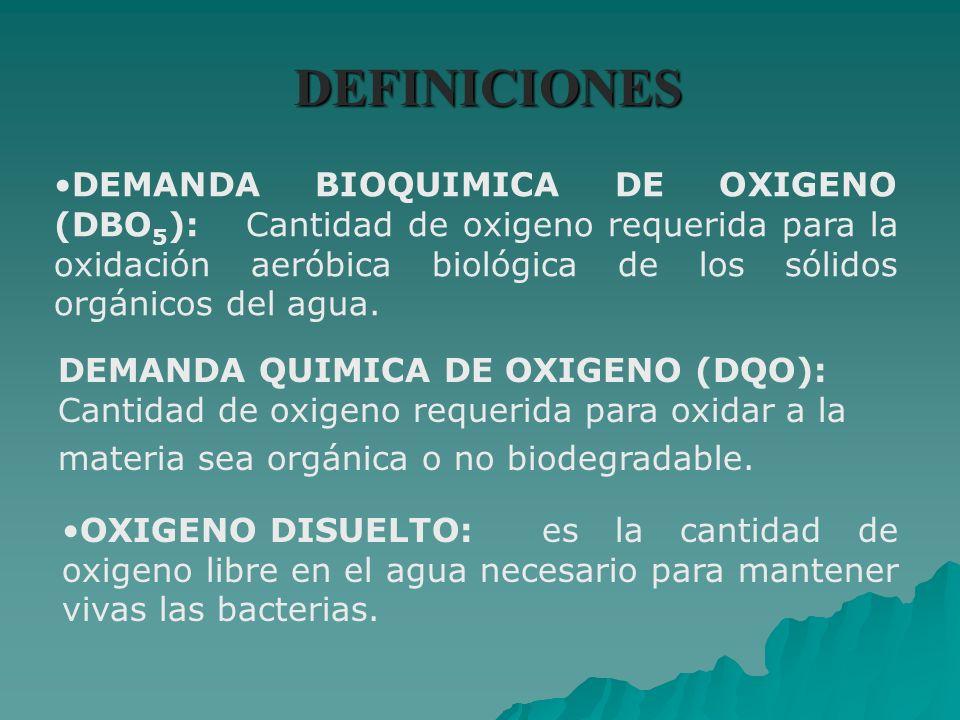 DEFINICIONES DEMANDA BIOQUIMICA DE OXIGENO (DBO 5 ):Cantidad de oxigeno requerida para la oxidación aeróbica biológica de los sólidos orgánicos del ag
