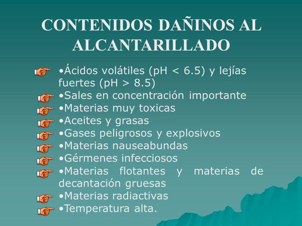 CONTENIDOS DAÑINOS AL ALCANTARILLADO Ácidos volátiles (pH 8.5) Sales en concentración importante Materias muy toxicas Aceites y grasas Gases peligroso