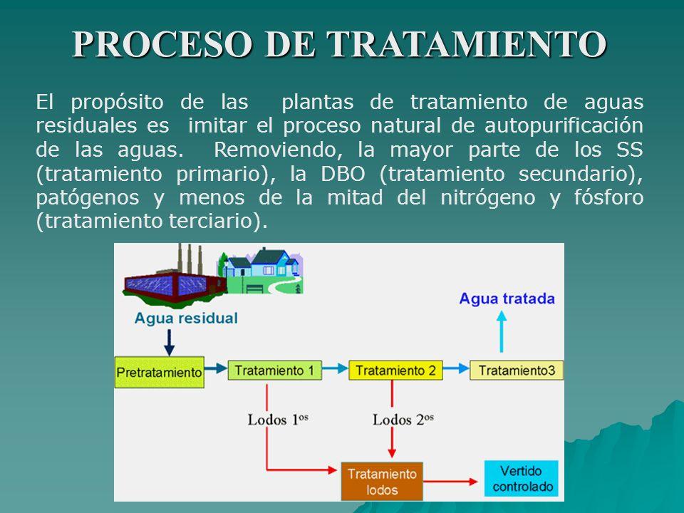 PROCESO DE TRATAMIENTO El propósito de las plantas de tratamiento de aguas residuales es imitar el proceso natural de autopurificación de las aguas. R