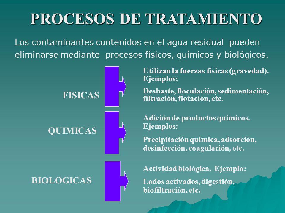 PROCESOS DE TRATAMIENTO Los contaminantes contenidos en el agua residual pueden eliminarse mediante procesos físicos, químicos y biológicos. FISICAS U