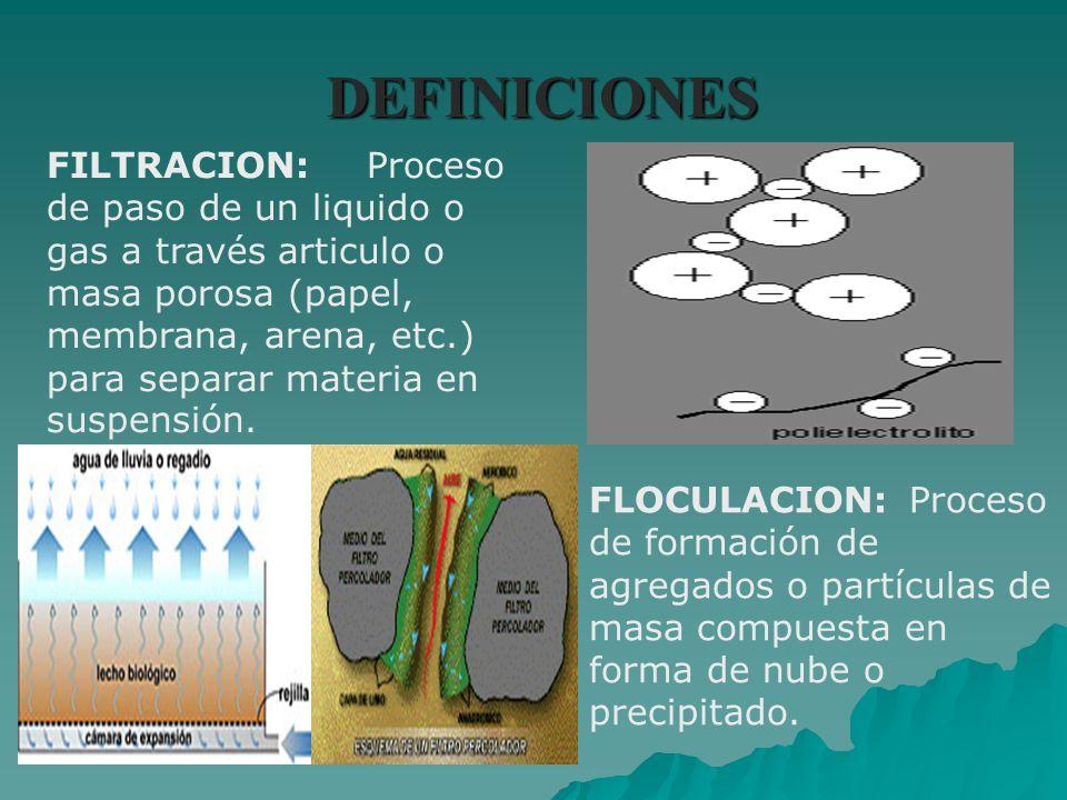 DEFINICIONES FILTRACION:Proceso de paso de un liquido o gas a través articulo o masa porosa (papel, membrana, arena, etc.) para separar materia en sus