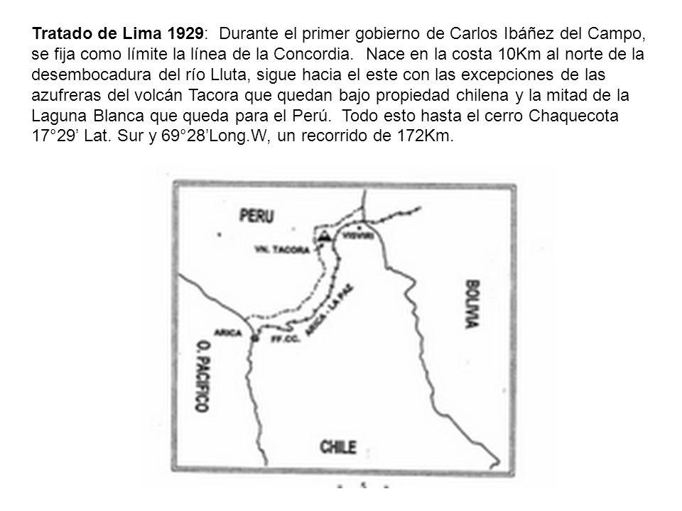 Tratado de Lima 1929: Durante el primer gobierno de Carlos Ibáñez del Campo, se fija como límite la línea de la Concordia. Nace en la costa 10Km al no