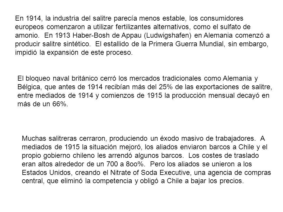 En 1914, la industria del salitre parecía menos estable, los consumidores europeos comenzaron a utilizar fertilizantes alternativos, como el sulfato d