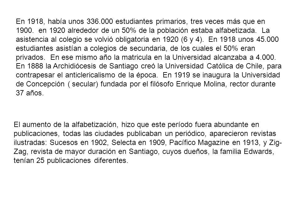 En 1918, había unos 336.000 estudiantes primarios, tres veces más que en 1900. en 1920 alrededor de un 50% de la población estaba alfabetizada. La asi