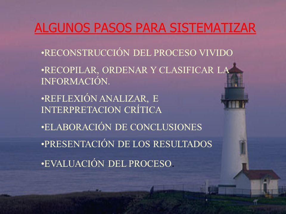 ALGUNOS PASOS PARA SISTEMATIZAR RECONSTRUCCIÓN DEL PROCESO VIVIDO RECOPILAR, ORDENAR Y CLASIFICAR LA INFORMACIÓN. REFLEXIÓN ANALIZAR, E INTERPRETACION