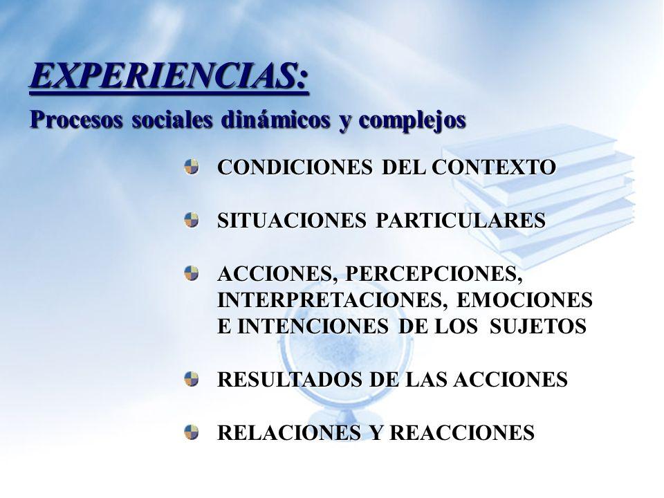 EXPERIENCIAS: Procesos sociales dinámicos y complejos CONDICIONES DEL CONTEXTO SITUACIONES PARTICULARES ACCIONES, PERCEPCIONES, INTERPRETACIONES, EMOC