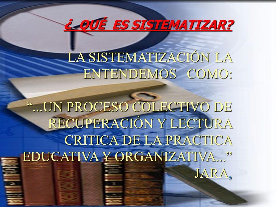 ¿ QUÉ ES SISTEMATIZAR? LA SISTEMATIZACIÓN LA ENTENDEMOS COMO:...UN PROCESO COLECTIVO DE RECUPERACIÓN Y LECTURA CRITICA DE LA PRACTICA EDUCATIVA Y ORGA