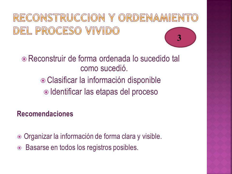 Reconstruir de forma ordenada lo sucedido tal como sucedió. Clasificar la información disponible Identificar las etapas del proceso Recomendaciones Or