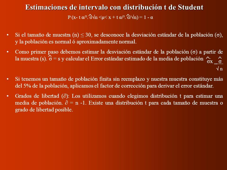 Estimaciones de intervalo con distribución t de Student Si el tamaño de muestra (n) 30, se desconoce la desviación estándar de la población (σ), y la