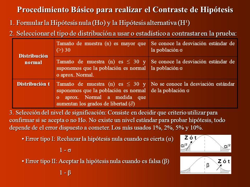 Procedimiento Básico para realizar el Contraste de Hipótesis 1. Formular la Hipótesis nula (Ho) y la Hipótesis alternativa (H¹) 2. Seleccionar el tipo