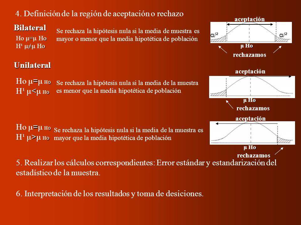 4. Definición de la región de aceptación o rechazo Bilateral = o < o Ho μ = μ H o H¹ μ < μ H o Se rechaza la hipótesis nula si la media de muestra es