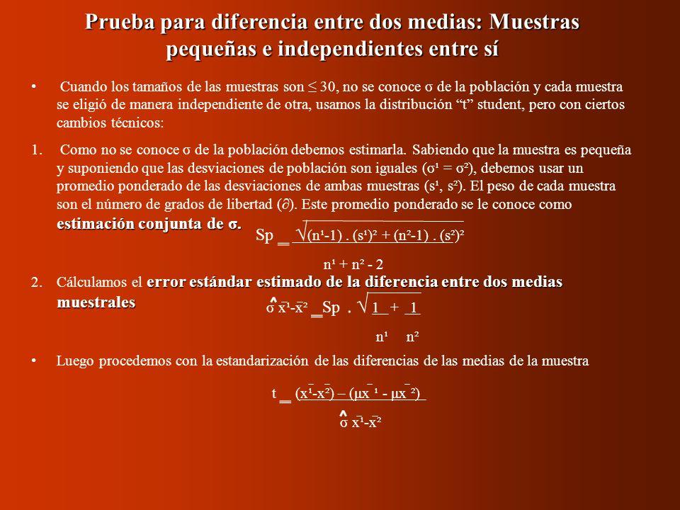Prueba para diferencia entre dos medias: Muestras pequeñas e independientes entre sí Cuando los tamaños de las muestras son 30, no se conoce σ de la p