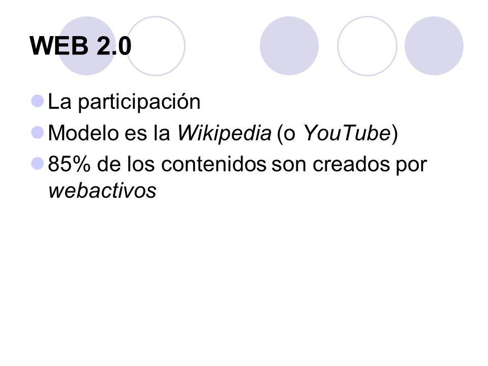 WEB 2.0 La participación Modelo es la Wikipedia (o YouTube) 85% de los contenidos son creados por webactivos