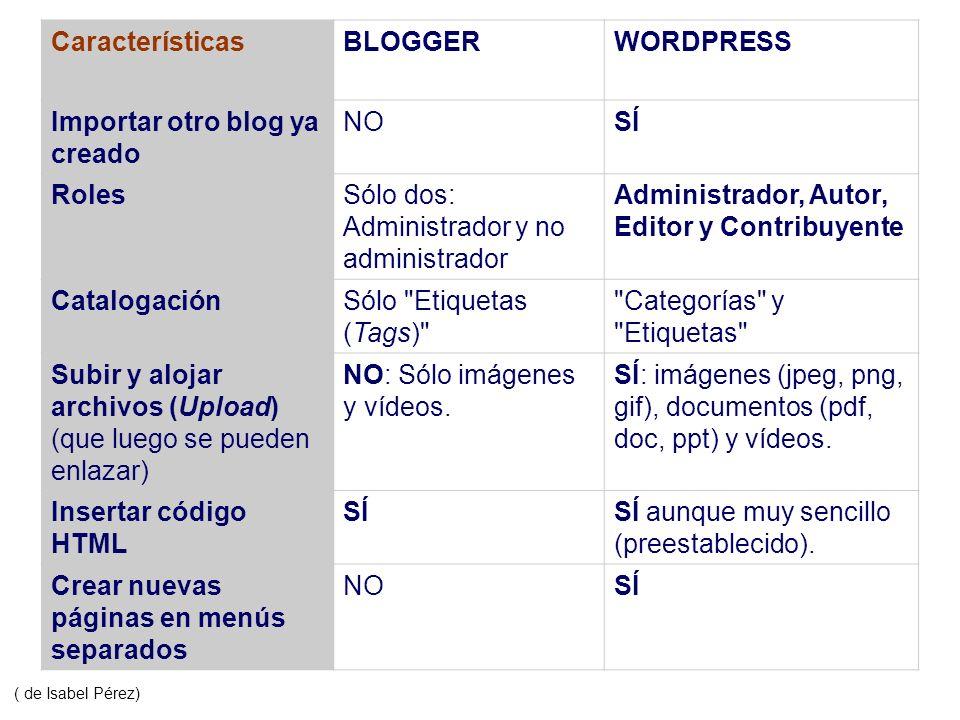 CaracterísticasBLOGGERWORDPRESS Importar otro blog ya creado NOSÍ RolesSólo dos: Administrador y no administrador Administrador, Autor, Editor y Contribuyente CatalogaciónSólo Etiquetas (Tags) Categorías y Etiquetas Subir y alojar archivos (Upload) (que luego se pueden enlazar) NO: Sólo imágenes y vídeos.