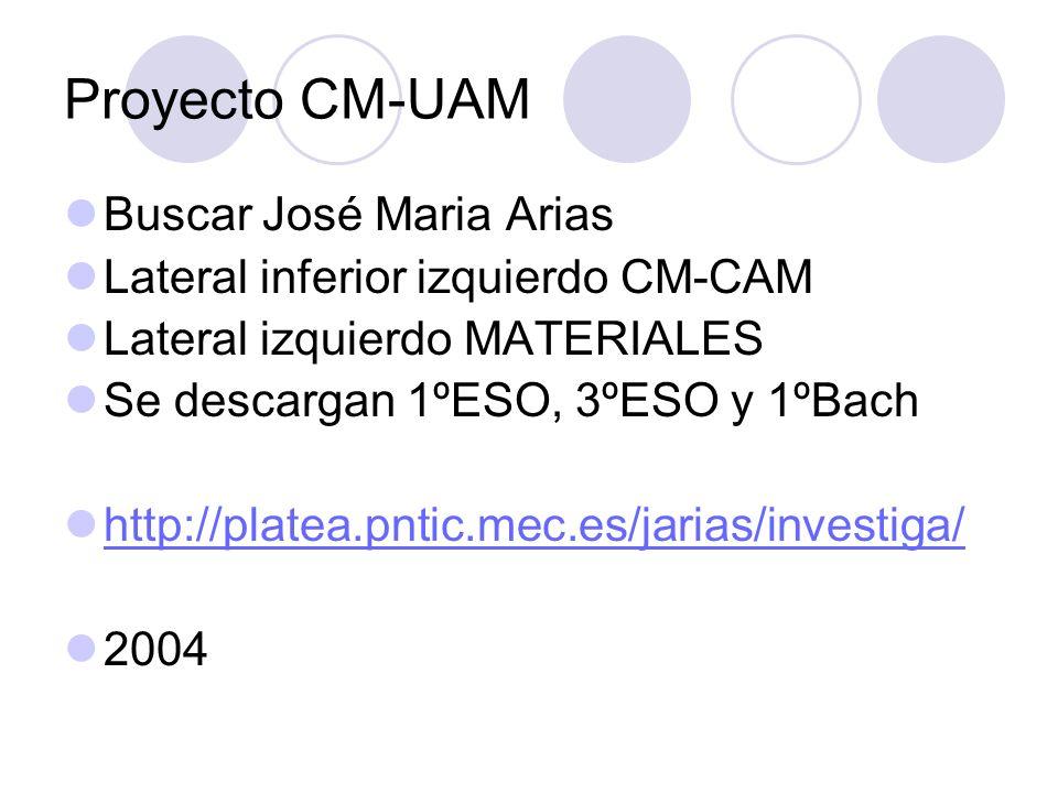Proyecto CM-UAM Buscar José Maria Arias Lateral inferior izquierdo CM-CAM Lateral izquierdo MATERIALES Se descargan 1ºESO, 3ºESO y 1ºBach http://platea.pntic.mec.es/jarias/investiga/ 2004