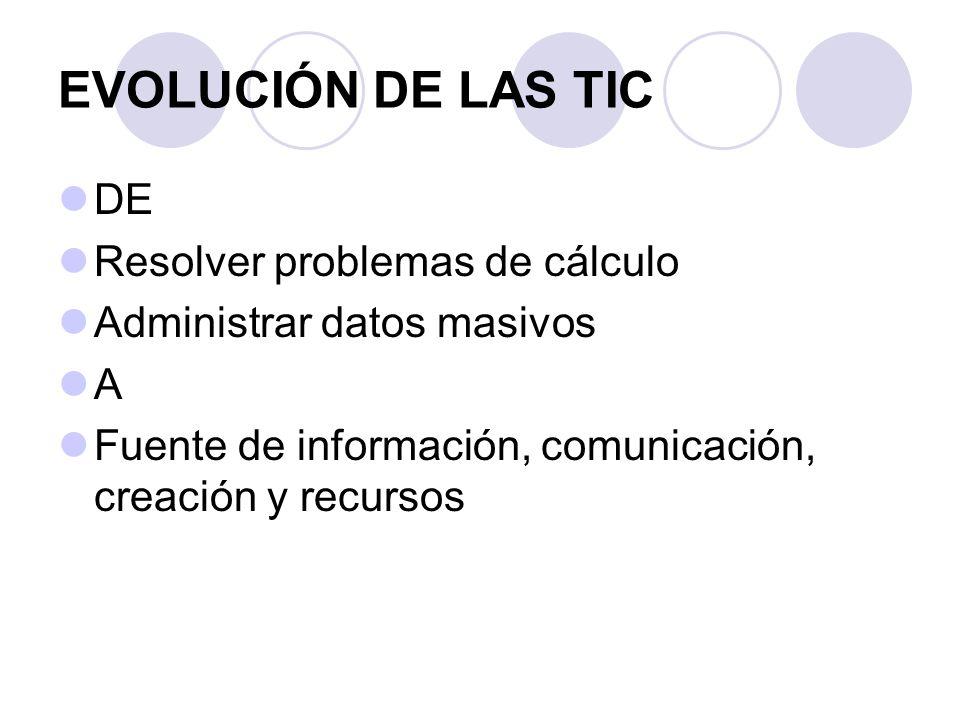 EVOLUCIÓN DE LAS TIC DE Resolver problemas de cálculo Administrar datos masivos A Fuente de información, comunicación, creación y recursos