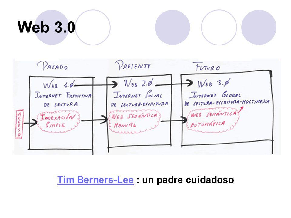 Web 3.0 Tim Berners-LeeTim Berners-Lee : un padre cuidadoso
