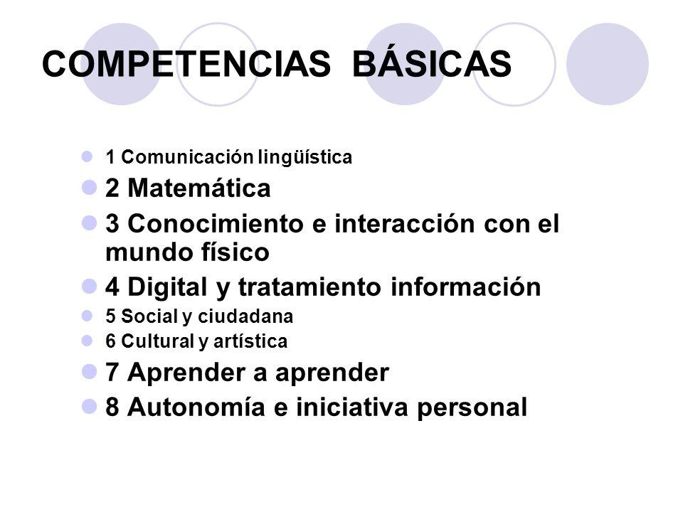COMPETENCIAS BÁSICAS 1 Comunicación lingüística 2 Matemática 3 Conocimiento e interacción con el mundo físico 4 Digital y tratamiento información 5 So