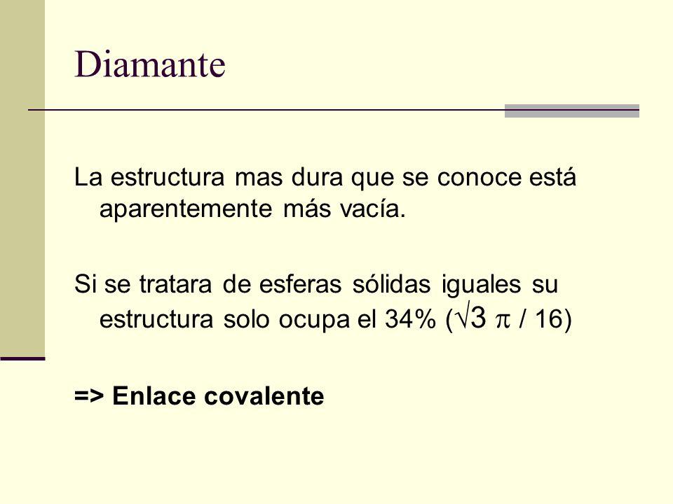 Diamante La estructura mas dura que se conoce está aparentemente más vacía. Si se tratara de esferas sólidas iguales su estructura solo ocupa el 34% (
