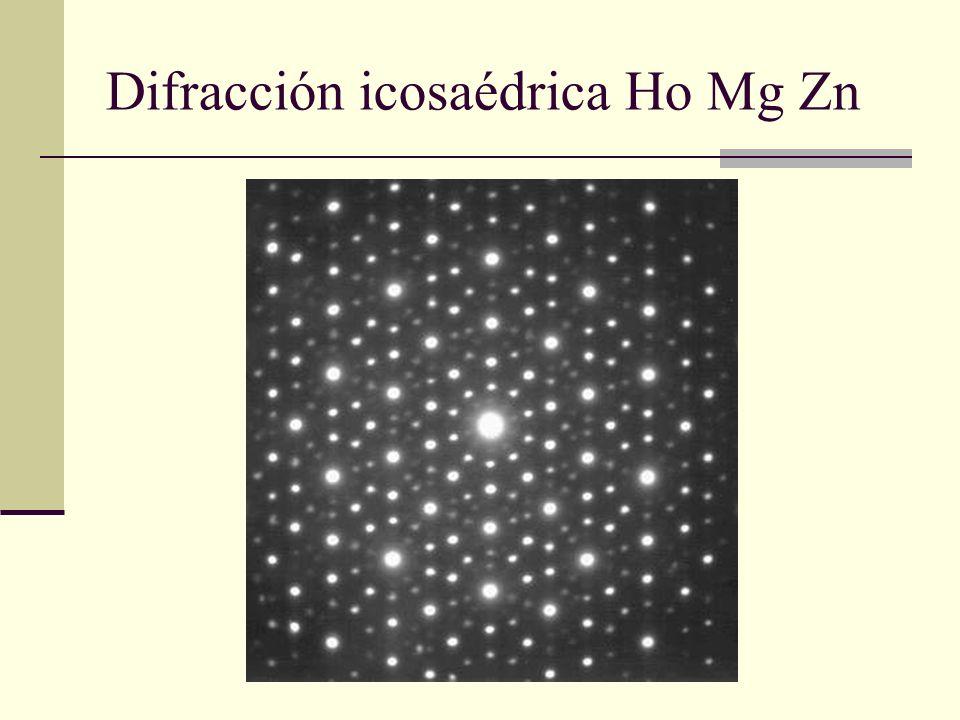 Difracción icosaédrica Ho Mg Zn Daniel Shechtman