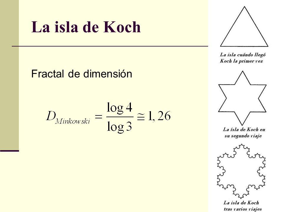La isla de Koch Fractal de dimensión
