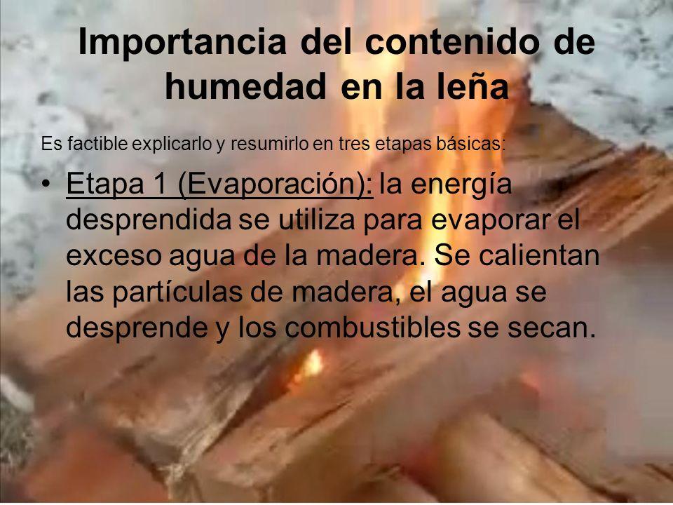 Importancia del contenido de humedad en la leña Es factible explicarlo y resumirlo en tres etapas básicas: Etapa 1 (Evaporación): la energía desprendi