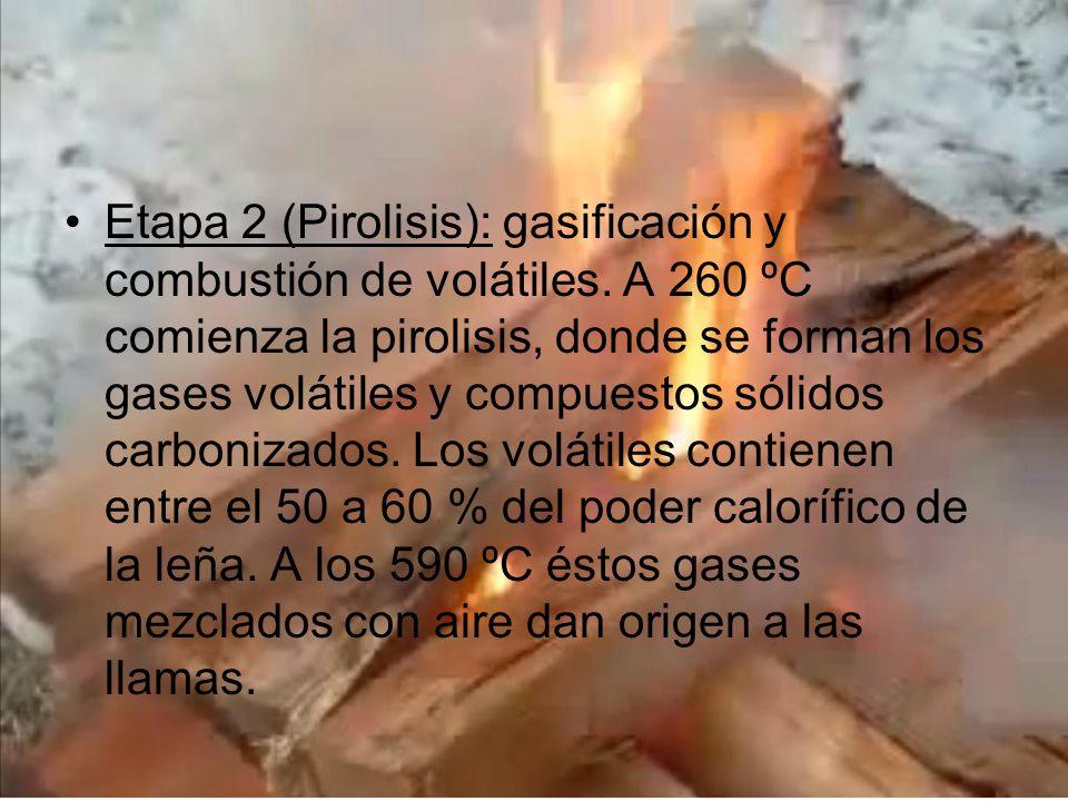 Etapa 2 (Pirolisis): gasificación y combustión de volátiles. A 260 ºC comienza la pirolisis, donde se forman los gases volátiles y compuestos sólidos