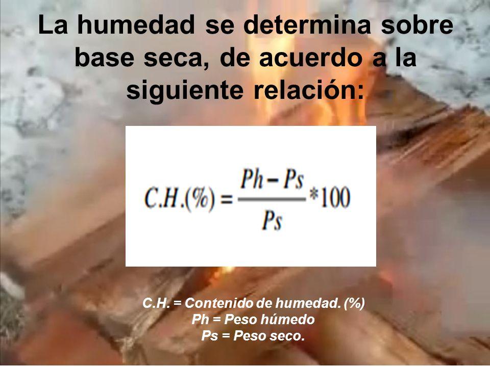 La humedad se determina sobre base seca, de acuerdo a la siguiente relación: C.H. = Contenido de humedad. (%) Ph = Peso húmedo Ps = Peso seco.