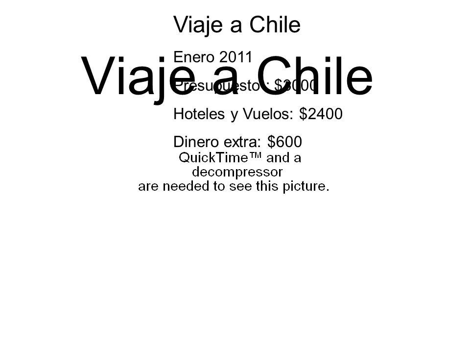 Viaje a Chile Enero 2011 Presupuesto : $3000 Hoteles y Vuelos: $2400 Dinero extra: $600
