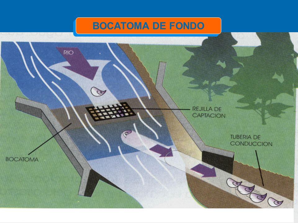CAPTACIÓN BOCATOMA DE FONDO BOMBEO BOCATOMA LATERAL Desarenado, sedimentación, filtración Captación de aguas subterraneas o en zonas planas Conducción