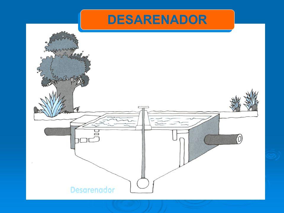 DESARENADOR Se utiliza para remover partículas sedimentables principalmente arenas barro y limos Protegen las tuberías, las bombas y demás equipos Se