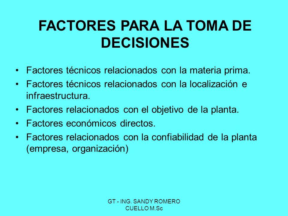 Factores técnicos relacionados con la materia prima. Factores técnicos relacionados con la localización e infraestructura. Factores relacionados con e