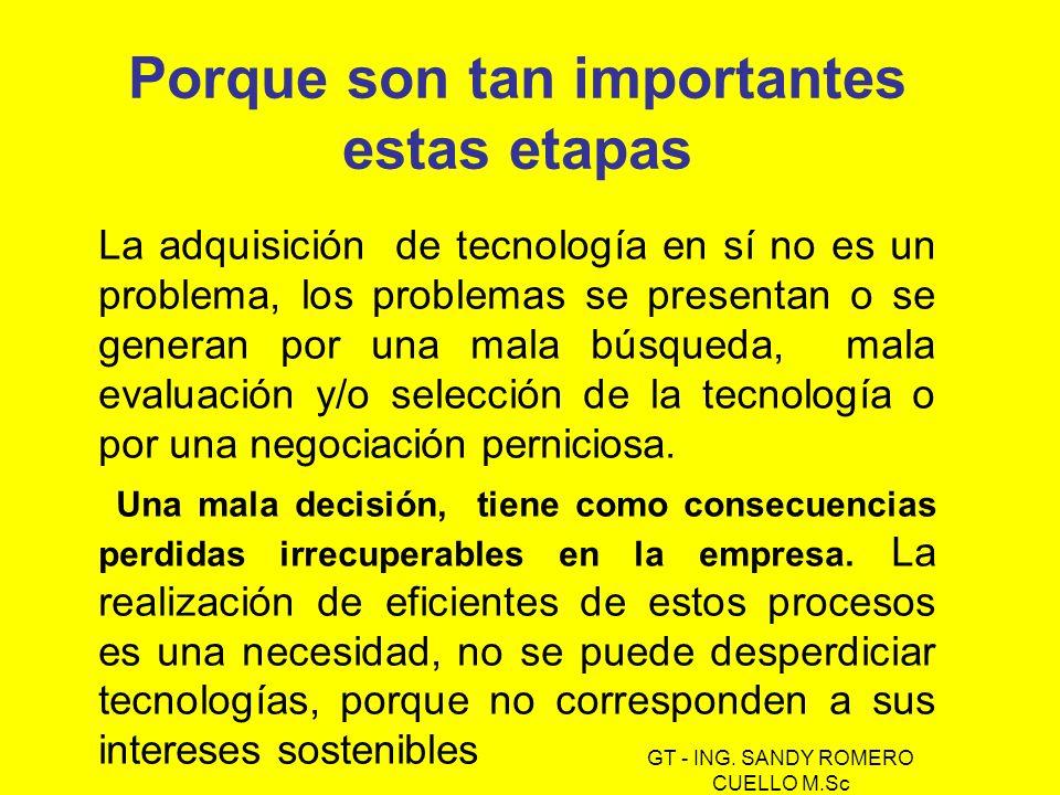 Porque son tan importantes estas etapas La adquisición de tecnología en sí no es un problema, los problemas se presentan o se generan por una mala bús