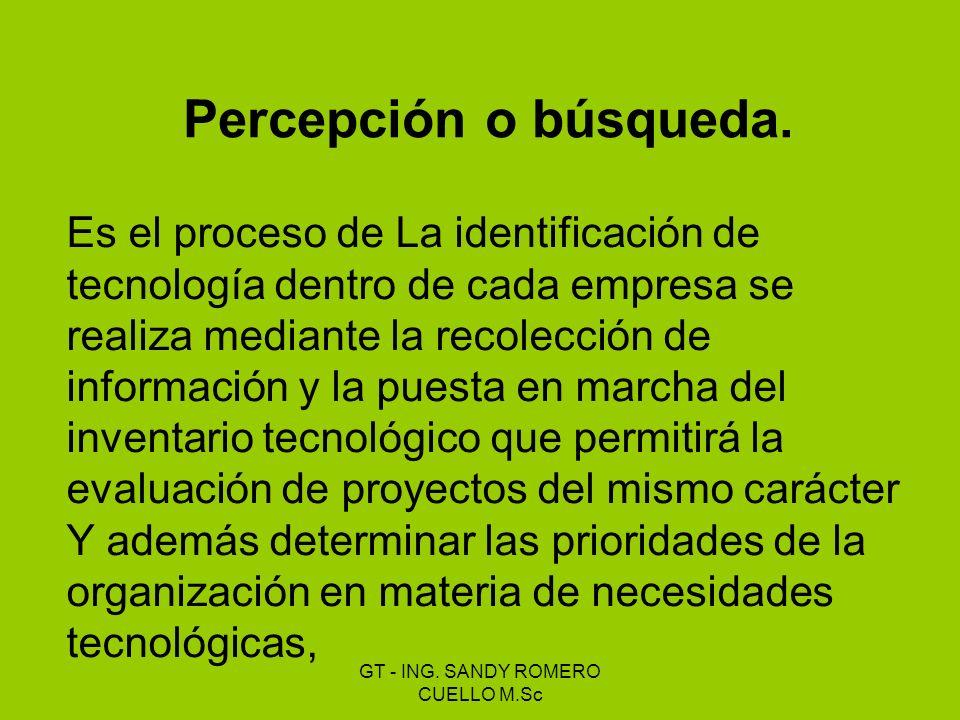 Percepción o búsqueda. Es el proceso de La identificación de tecnología dentro de cada empresa se realiza mediante la recolección de información y la