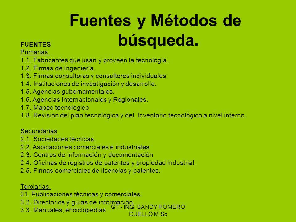 Fuentes y Métodos de búsqueda.