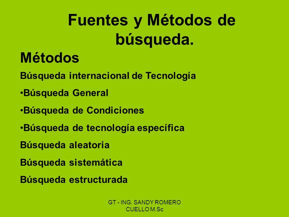 Fuentes y Métodos de búsqueda. Métodos Búsqueda internacional de Tecnología Búsqueda General Búsqueda de Condiciones Búsqueda de tecnología específica