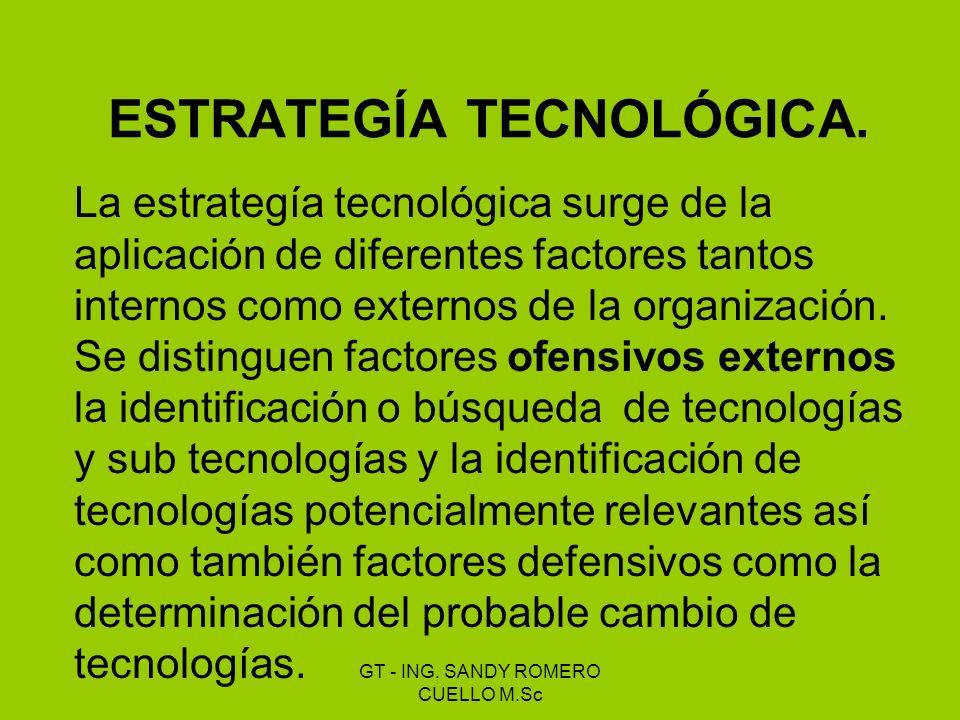 ESTRATEGÍA TECNOLÓGICA. La estrategía tecnológica surge de la aplicación de diferentes factores tantos internos como externos de la organización. Se d