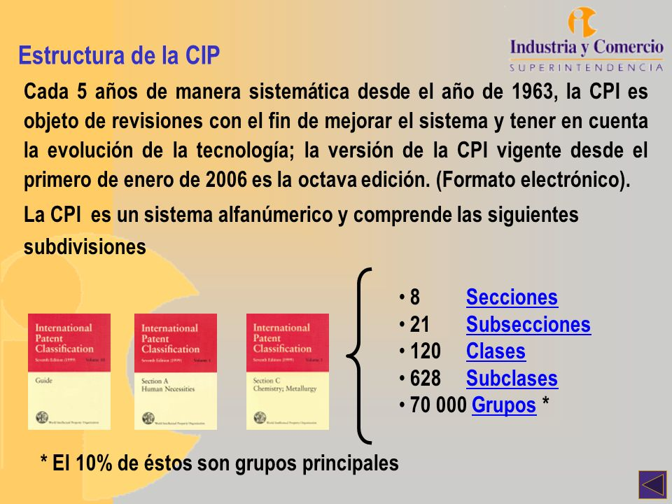 Símbolo de la sección: Cada sección se designa por una letra mayúscula de la A hasta la H Título de la sección: Es una indicación general de su contenido ANECESIDADES CORRIENTES DE LA VIDA BTÉCNICAS INDUSTRIALES DIVERSAS; TRANSPORTES CQUÍMICA; METALURGIA DTEXTILES; PAPEL ECONSTRUCCIONES FIJAS FMECÁNICA; ILUMINACIÓN; CALEFACCIÓN; ARMAMENTO; VOLADURA GFÍSICA HELECTRICIDAD Sección Estructura de la CIP