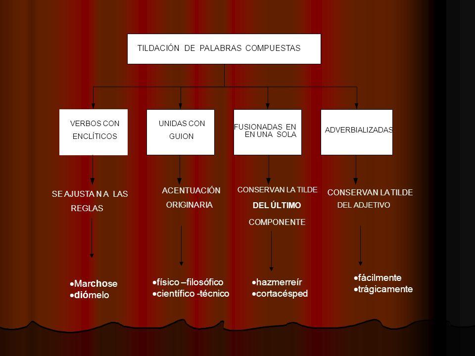 fácilmente trágicamente TILDACIÓN DE PALABRAS COMPUESTAS VERBOS CON ENCLÍTICOS UNIDAS CON GUION FUSIONADAS EN EN UNA SOLA ADVERBIALIZADAS SE AJUSTA N