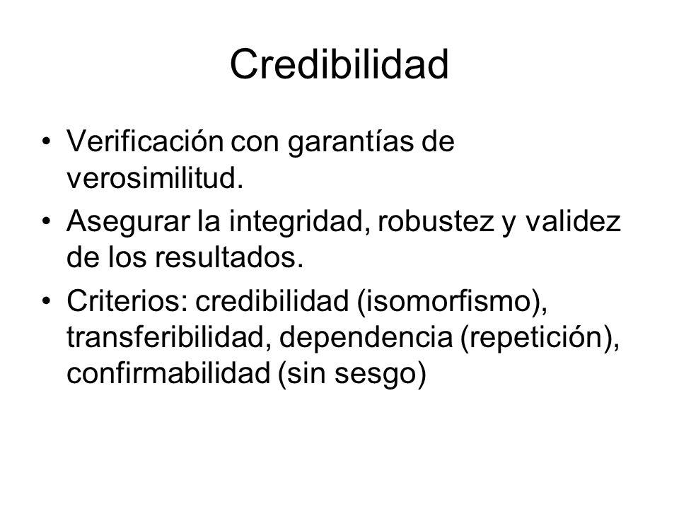 Credibilidad Verificación con garantías de verosimilitud. Asegurar la integridad, robustez y validez de los resultados. Criterios: credibilidad (isomo