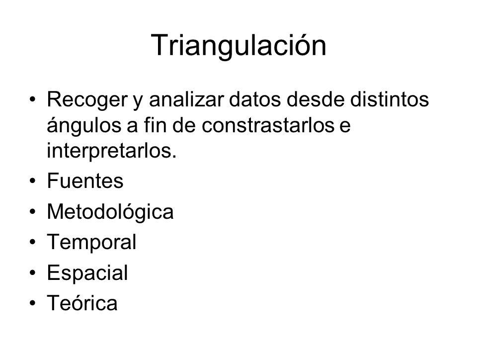 Triangulación Recoger y analizar datos desde distintos ángulos a fin de constrastarlos e interpretarlos. Fuentes Metodológica Temporal Espacial Teóric