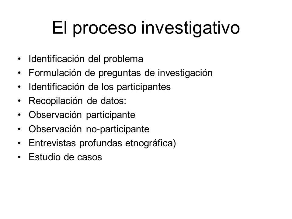 El proceso investigativo Identificación del problema Formulación de preguntas de investigación Identificación de los participantes Recopilación de dat