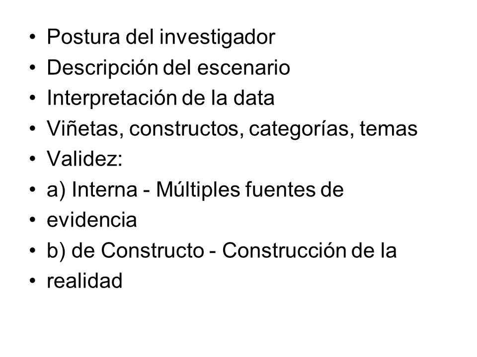 Postura del investigador Descripción del escenario Interpretación de la data Viñetas, constructos, categorías, temas Validez: a) Interna - Múltiples f