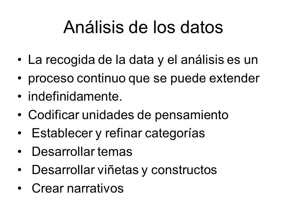 Análisis de los datos La recogida de la data y el análisis es un proceso continuo que se puede extender indefinidamente. Codificar unidades de pensami