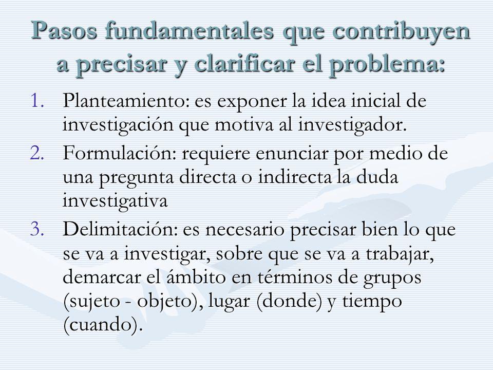 Pasos fundamentales que contribuyen a precisar y clarificar el problema: 1.Planteamiento: es exponer la idea inicial de investigación que motiva al in