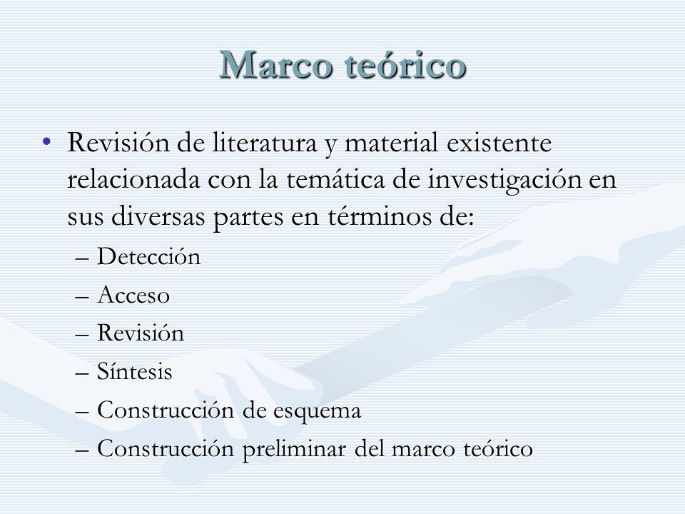 Marco teórico Revisión de literatura y material existente relacionada con la temática de investigación en sus diversas partes en términos de:Revisión
