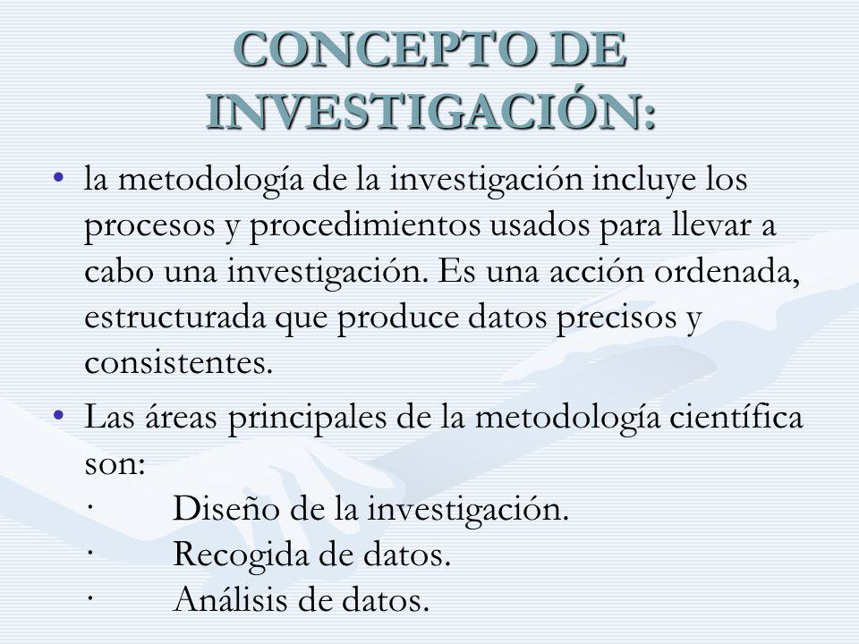 CONCEPTO DE INVESTIGACIÓN: la metodología de la investigación incluye los procesos y procedimientos usados para llevar a cabo una investigación. Es un