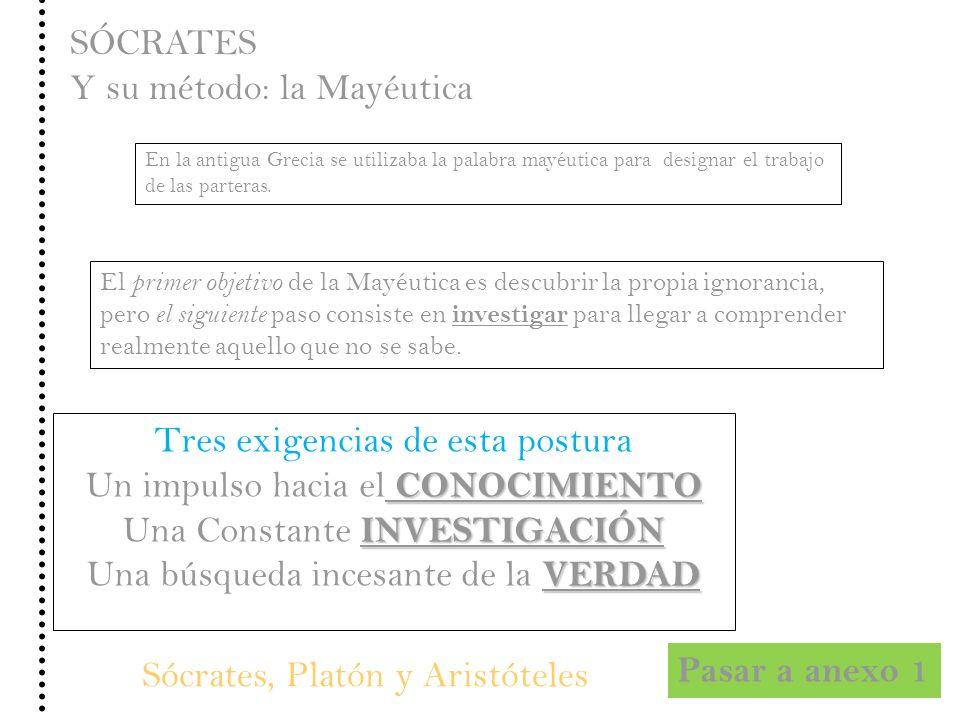 Sócrates, Platón y Aristóteles En la antigua Grecia se utilizaba la palabra mayéutica para designar el trabajo de las parteras. SÓCRATES Y su método: